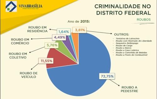 Imagens criminalidade blog II